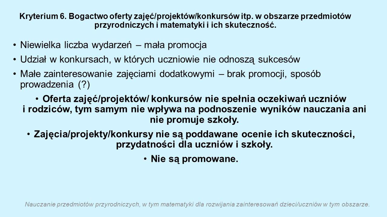 Kryterium 6. Bogactwo oferty zajęć/projektów/konkursów itp.