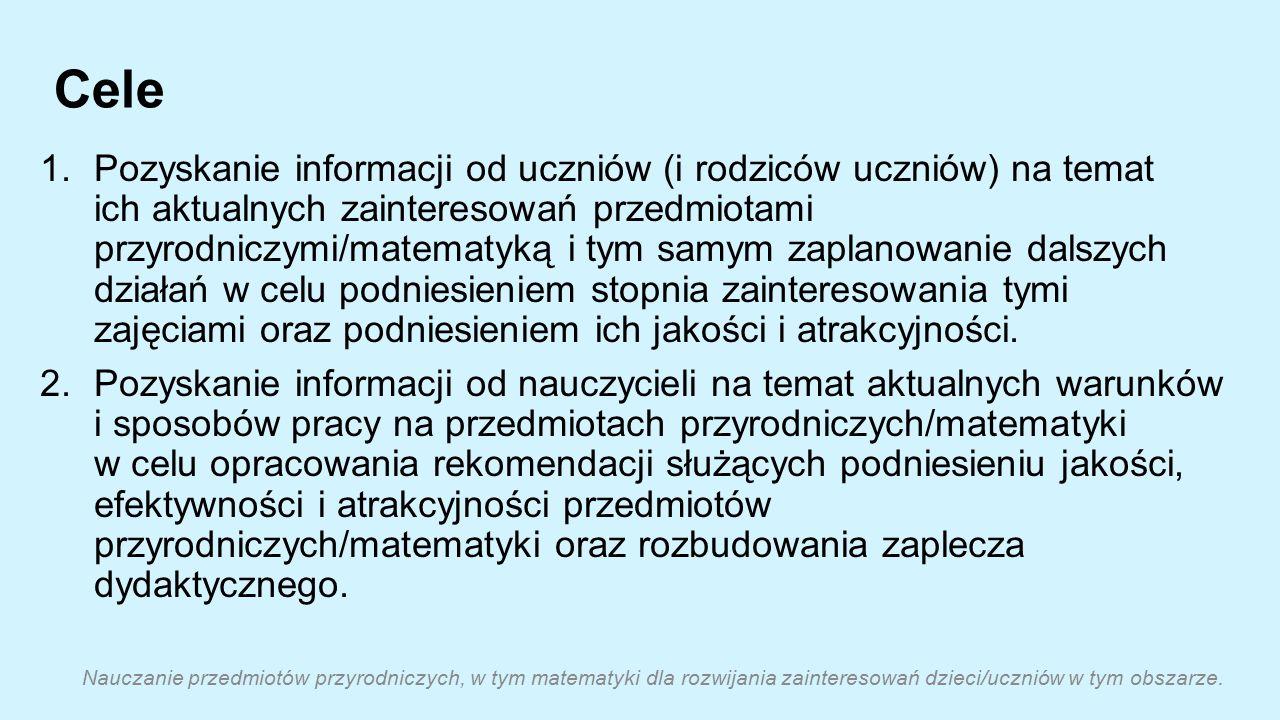 Kryterium 6.Bogactwo oferty zajęć/projektów/konkursów itp.