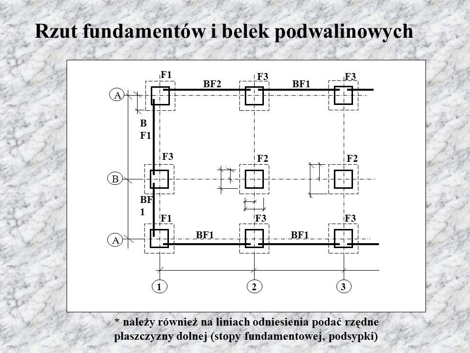 A B A F1 F2 F3 F1 F2 F3 BF2BF1 123 * należy również na liniach odniesienia podać rzędne płaszczyzny dolnej (stopy fundamentowej, podsypki) Rzut fundam