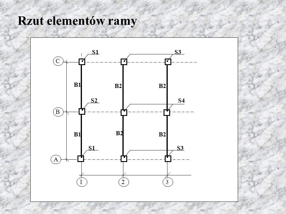 Rzut elementów ramy S2 S1S3 S1 S4 S3 C B A 123 B1 B2 B1 B2
