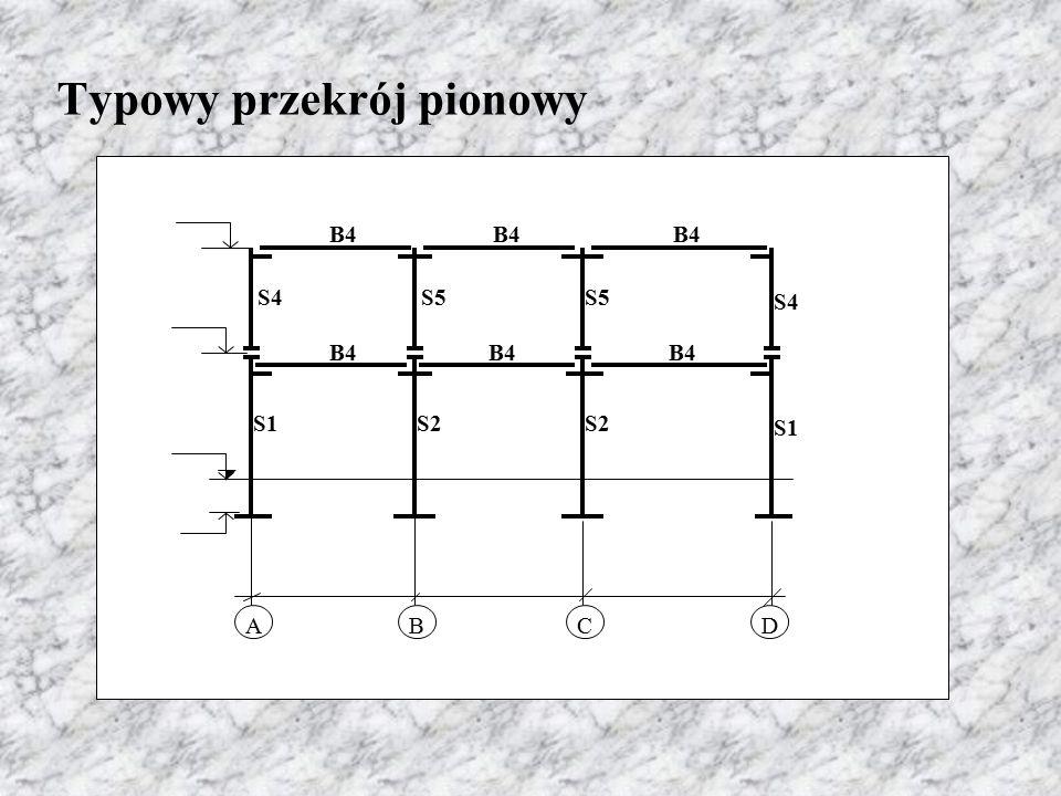 Typowy przekrój pionowy B4 S2 S1 S5 S4 ABCD