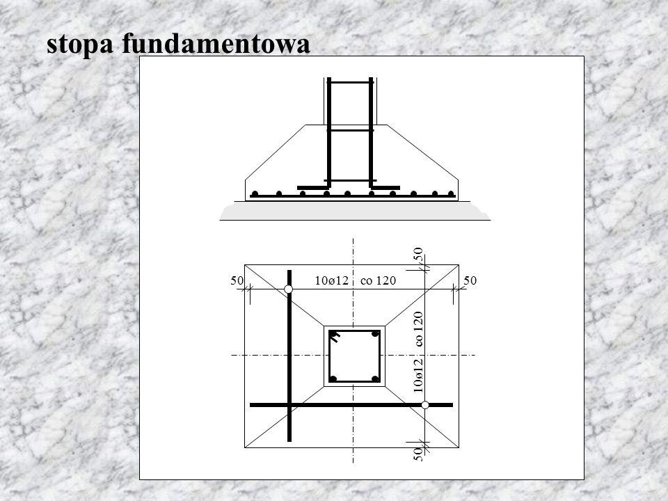 stopa fundamentowa 50 10ø12 co 120 50