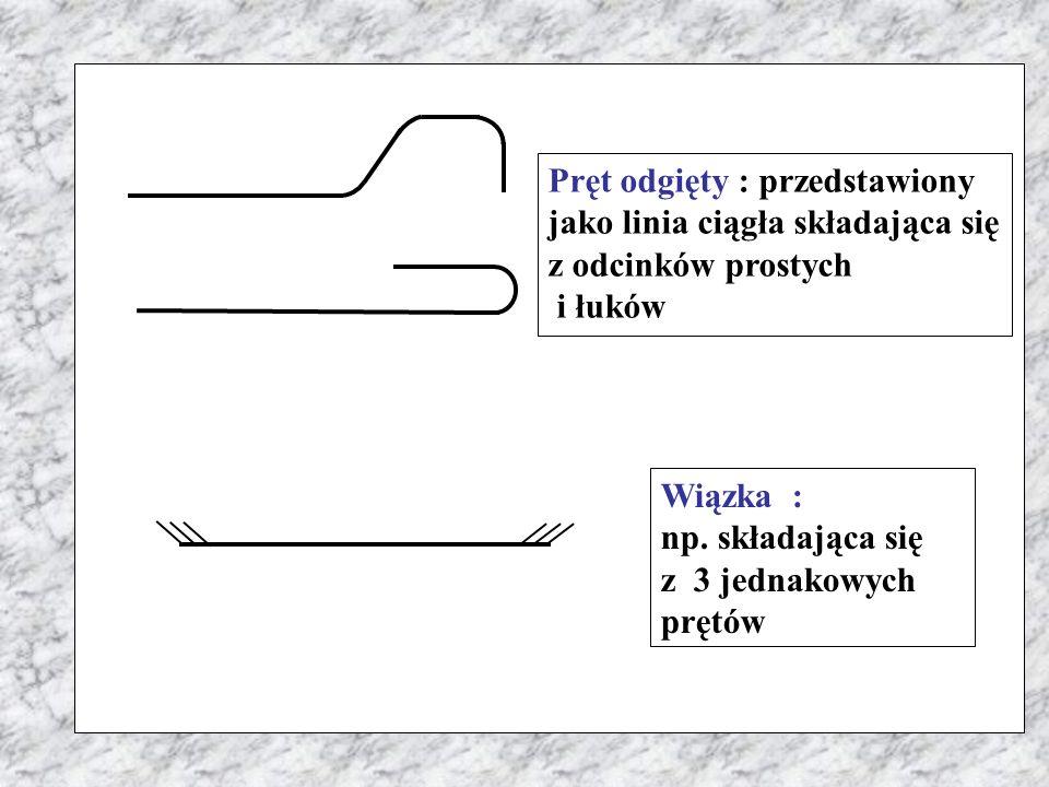 Pręt odgięty : przedstawiony jako linia ciągła składająca się z odcinków prostych i łuków Wiązka : np. składająca się z 3 jednakowych prętów