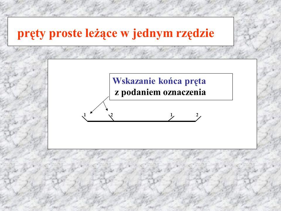pręty proste leżące w jednym rzędzie 1 2 1 2 Wskazanie końca pręta z podaniem oznaczenia
