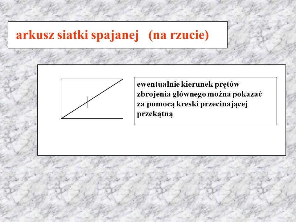 arkusz siatki spajanej (na rzucie) ewentualnie kierunek prętów zbrojenia głównego można pokazać za pomocą kreski przecinającej przekątną
