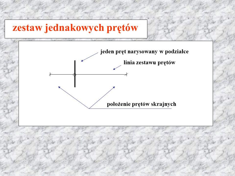 zestaw jednakowych prętów linia zestawu prętów położenie prętów skrajnych jeden pręt narysowany w podziałce