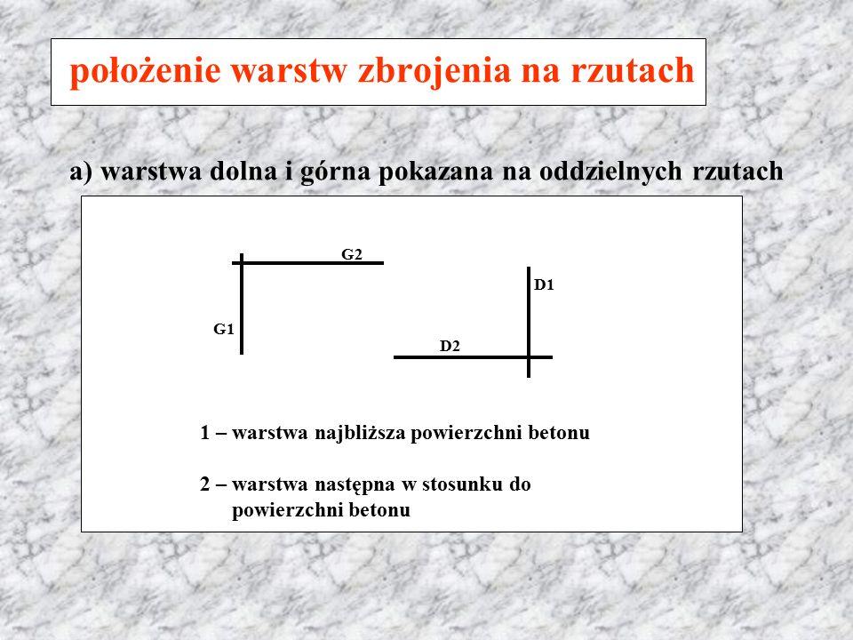 położenie warstw zbrojenia na rzutach a) warstwa dolna i górna pokazana na oddzielnych rzutach G2 G1 D2 D1 1 – warstwa najbliższa powierzchni betonu 2
