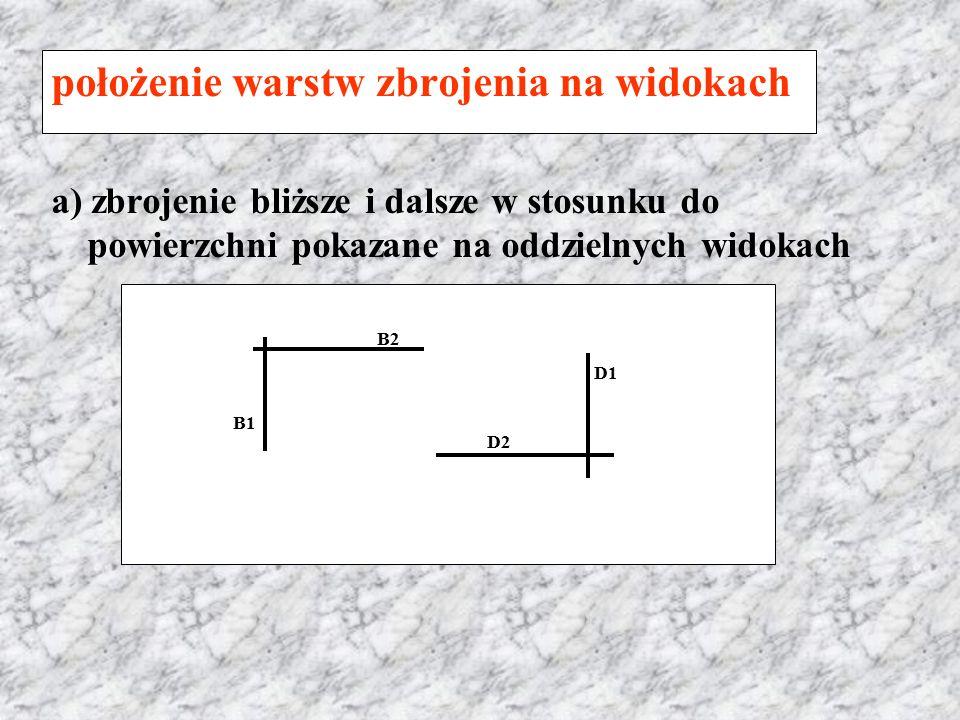 położenie warstw zbrojenia na widokach a) zbrojenie bliższe i dalsze w stosunku do powierzchni pokazane na oddzielnych widokach B2 B1 D2 D1