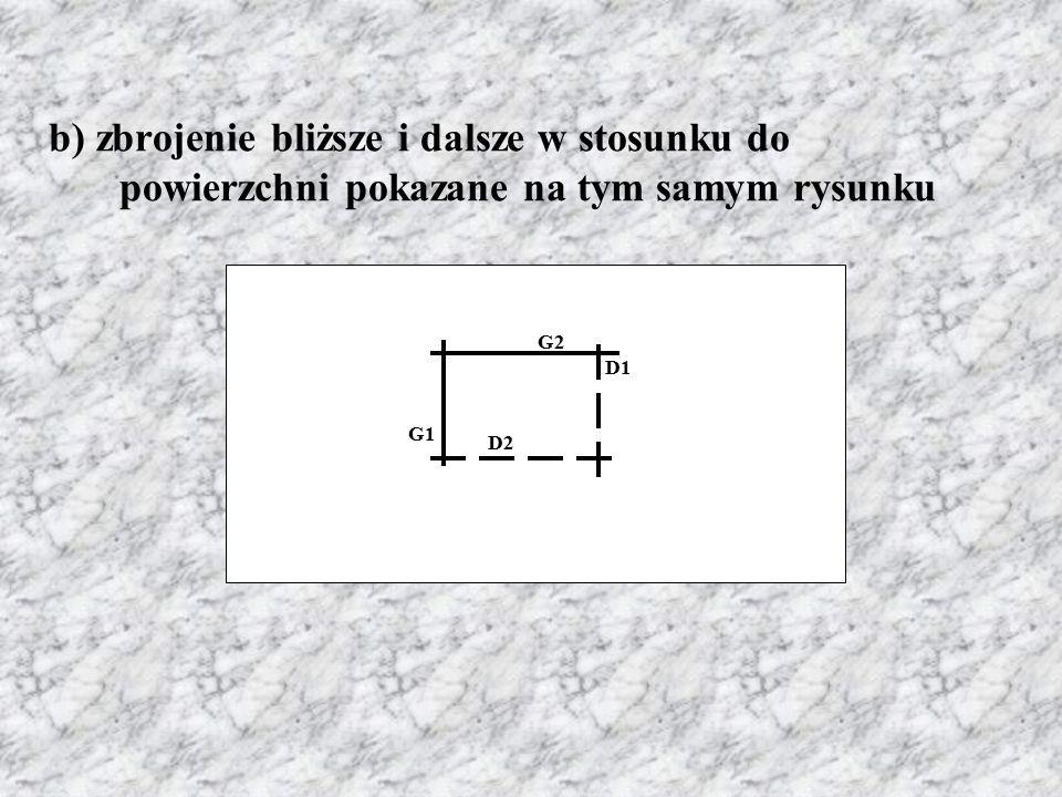 b) zbrojenie bliższe i dalsze w stosunku do powierzchni pokazane na tym samym rysunku G2 G1 D2 D1