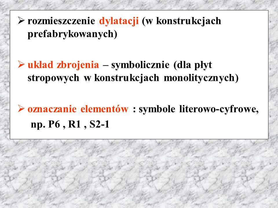  rozmieszczenie dylatacji (w konstrukcjach prefabrykowanych)  układ zbrojenia – symbolicznie (dla płyt stropowych w konstrukcjach monolitycznych) 