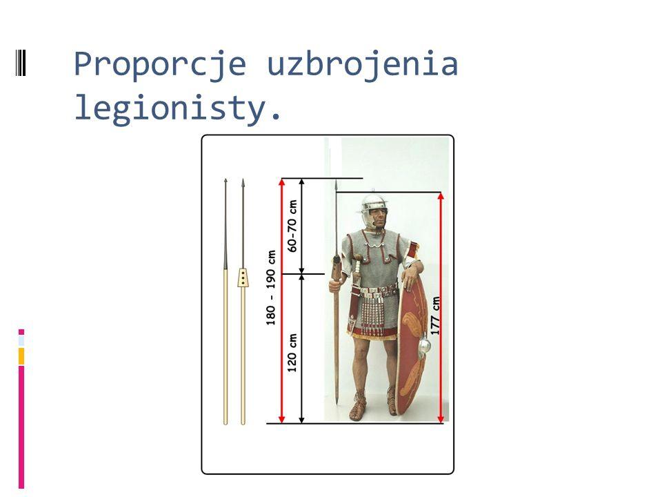 Proporcje uzbrojenia legionisty.