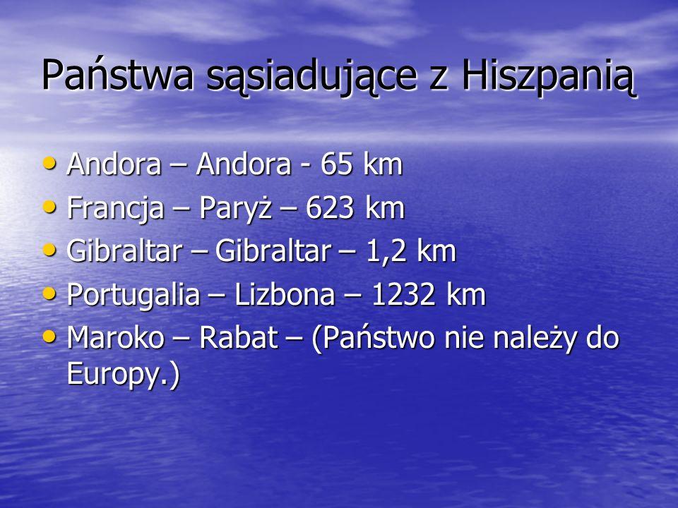Państwa sąsiadujące z Hiszpanią Andora – Andora - 65 km Andora – Andora - 65 km Francja – Paryż – 623 km Francja – Paryż – 623 km Gibraltar – Gibralta