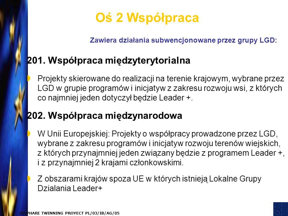 EU PHARE TWINNING PROYECT PL/03/IB/AG/05 Zawiera działania subwencjonowane przez grupy LGD: Oś 2 Współpraca 201.