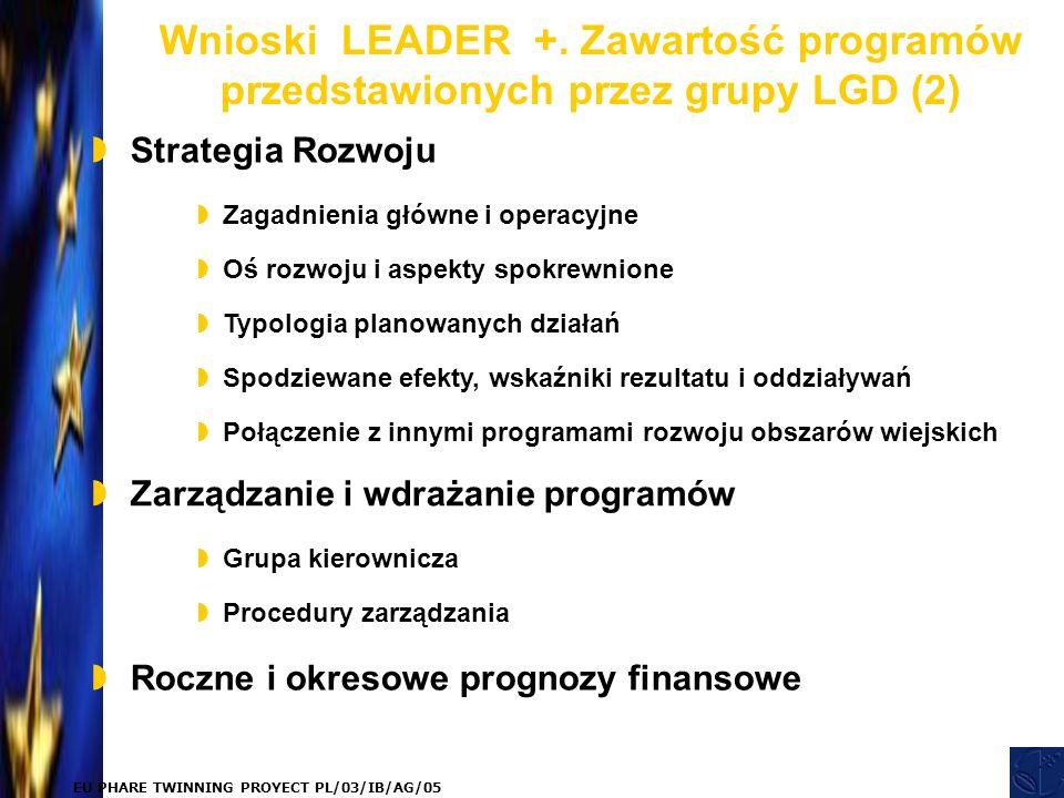EU PHARE TWINNING PROYECT PL/03/IB/AG/05  Strategia Rozwoju  Zagadnienia główne i operacyjne  Oś rozwoju i aspekty spokrewnione  Typologia planowanych działań  Spodziewane efekty, wskaźniki rezultatu i oddziaływań  Połączenie z innymi programami rozwoju obszarów wiejskich  Zarządzanie i wdrażanie programów  Grupa kierownicza  Procedury zarządzania  Roczne i okresowe prognozy finansowe Wnioski LEADER +.