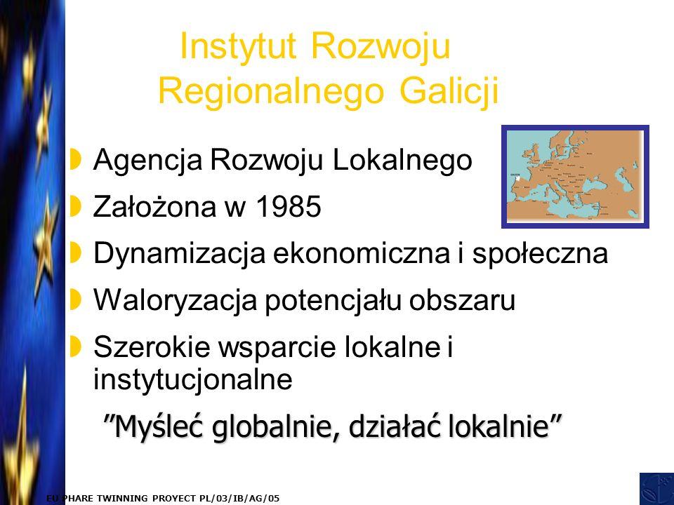 EU PHARE TWINNING PROYECT PL/03/IB/AG/05 Instytut Rozwoju Regionalnego Galicji  Agencja Rozwoju Lokalnego  Założona w 1985  Dynamizacja ekonomiczna i społeczna  Waloryzacja potencjału obszaru  Szerokie wsparcie lokalne i instytucjonalne Myśleć globalnie, działać lokalnie