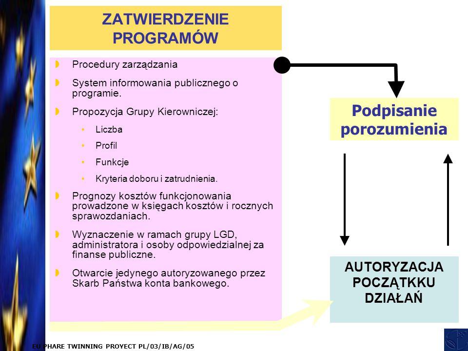 EU PHARE TWINNING PROYECT PL/03/IB/AG/05 ZATWIERDZENIE PROGRAMÓW  Procedury zarządzania  System informowania publicznego o programie.