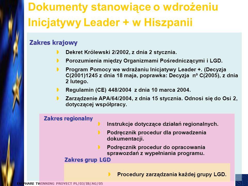 EU PHARE TWINNING PROYECT PL/03/IB/AG/05  Dekret Królewski 2/2002, z dnia 2 stycznia.