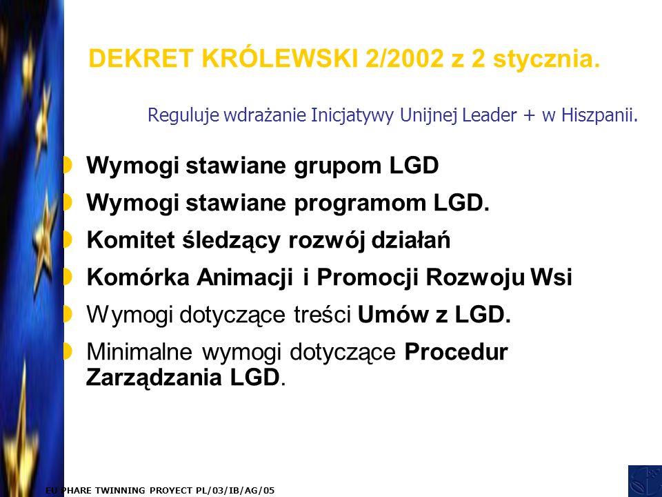EU PHARE TWINNING PROYECT PL/03/IB/AG/05 DEKRET KRÓLEWSKI 2/2002 z 2 stycznia.