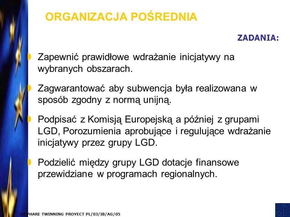 EU PHARE TWINNING PROYECT PL/03/IB/AG/05 ZADANIA: ORGANIZACJA POŚREDNIA  Zapewnić prawidłowe wdrażanie inicjatywy na wybranych obszarach.