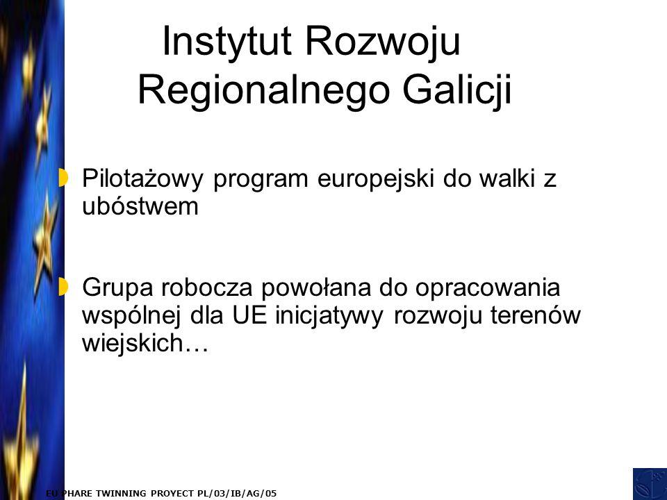 EU PHARE TWINNING PROYECT PL/03/IB/AG/05  Pilotażowy program europejski do walki z ubóstwem  Grupa robocza powołana do opracowania wspólnej dla UE inicjatywy rozwoju terenów wiejskich… Instytut Rozwoju Regionalnego Galicji