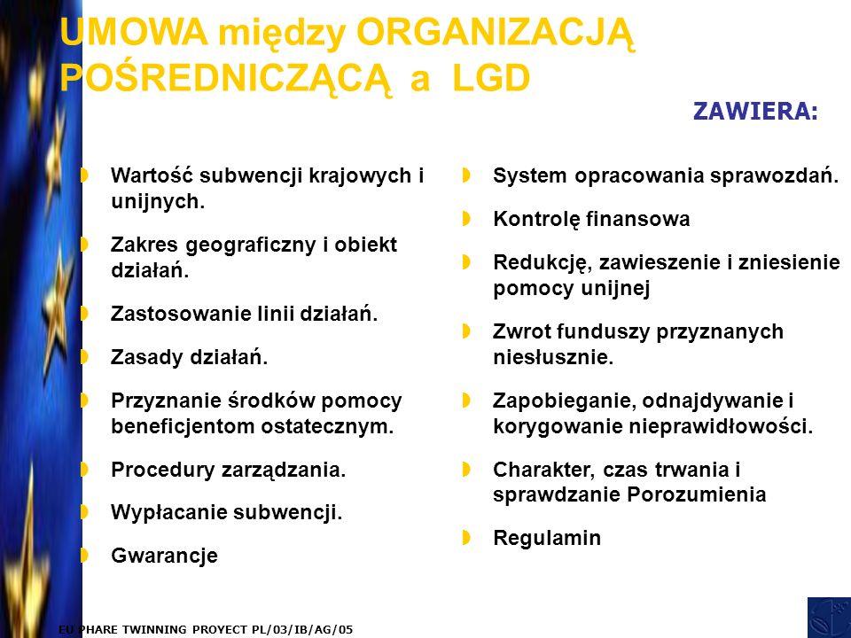 EU PHARE TWINNING PROYECT PL/03/IB/AG/05 ZAWIERA: UMOWA między ORGANIZACJĄ POŚREDNICZĄCĄ a LGD  Wartość subwencji krajowych i unijnych.