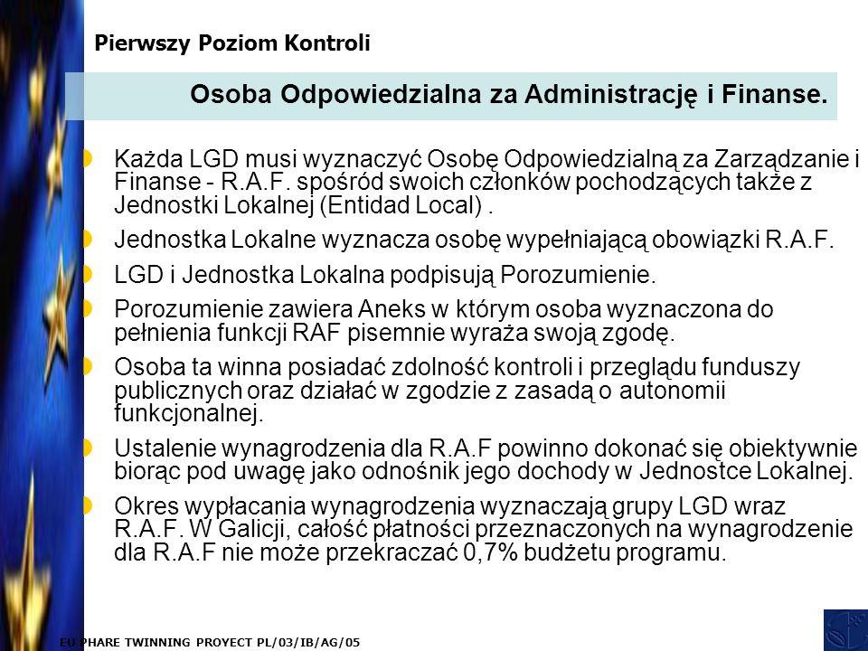 EU PHARE TWINNING PROYECT PL/03/IB/AG/05  Każda LGD musi wyznaczyć Osobę Odpowiedzialną za Zarządzanie i Finanse - R.A.F.