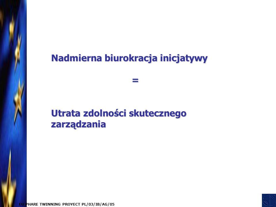 EU PHARE TWINNING PROYECT PL/03/IB/AG/05 Nadmierna biurokracja inicjatywy = Utrata zdolności skutecznego zarządzania
