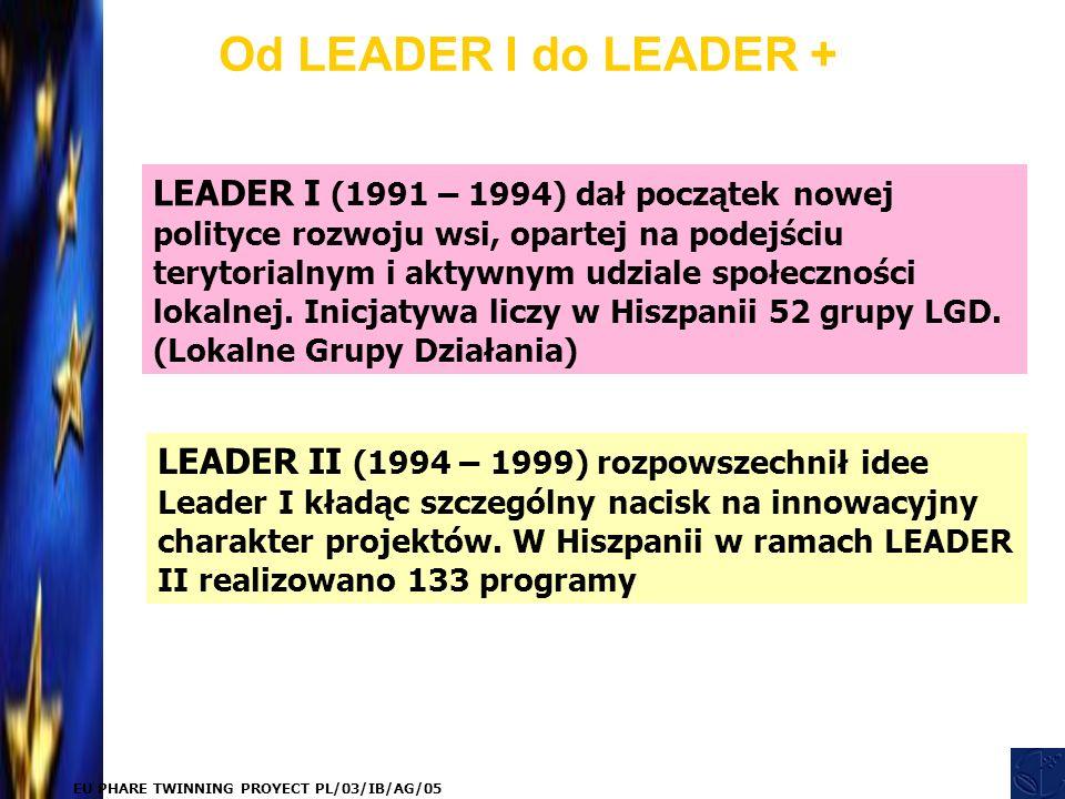 EU PHARE TWINNING PROYECT PL/03/IB/AG/05 LEADER I (1991 – 1994) dał początek nowej polityce rozwoju wsi, opartej na podejściu terytorialnym i aktywnym udziale społeczności lokalnej.