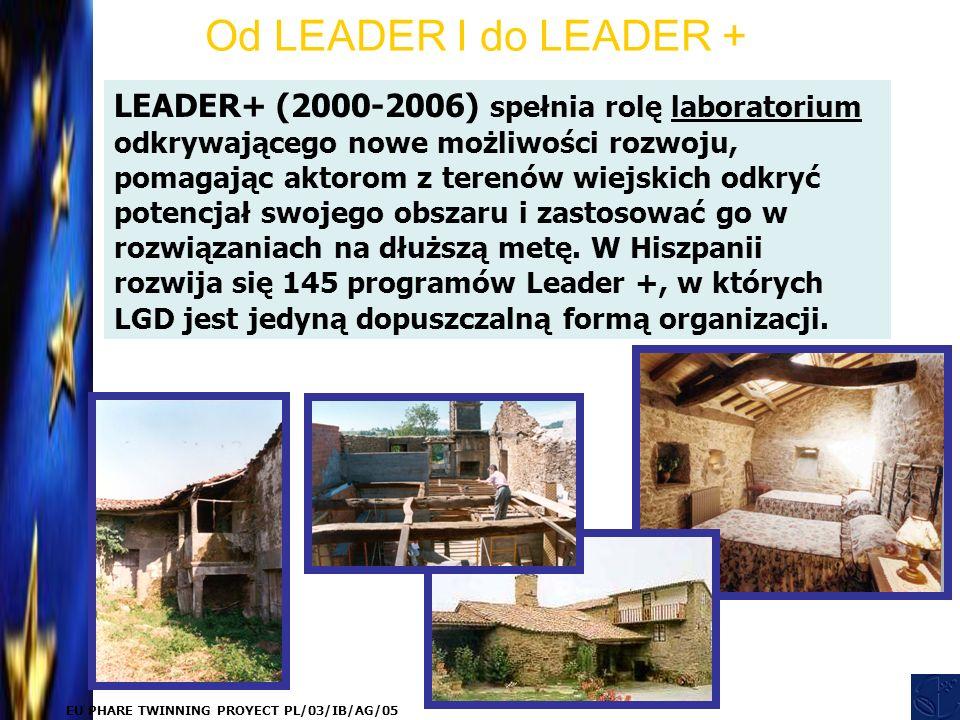 EU PHARE TWINNING PROYECT PL/03/IB/AG/05 LEADER+ (2000-2006) spełnia rolę laboratorium odkrywającego nowe możliwości rozwoju, pomagając aktorom z terenów wiejskich odkryć potencjał swojego obszaru i zastosować go w rozwiązaniach na dłuższą metę.