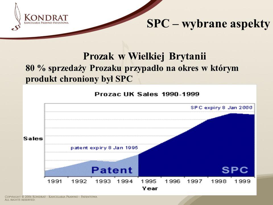 Długość SPC W UE – wyłączność rynkowa produktu – łącznie do max.