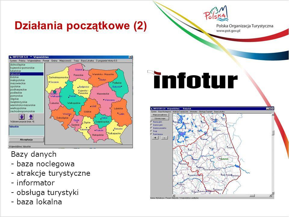 Działania początkowe (2) Bazy danych - baza noclegowa - atrakcje turystyczne - informator - obsługa turystyki - baza lokalna