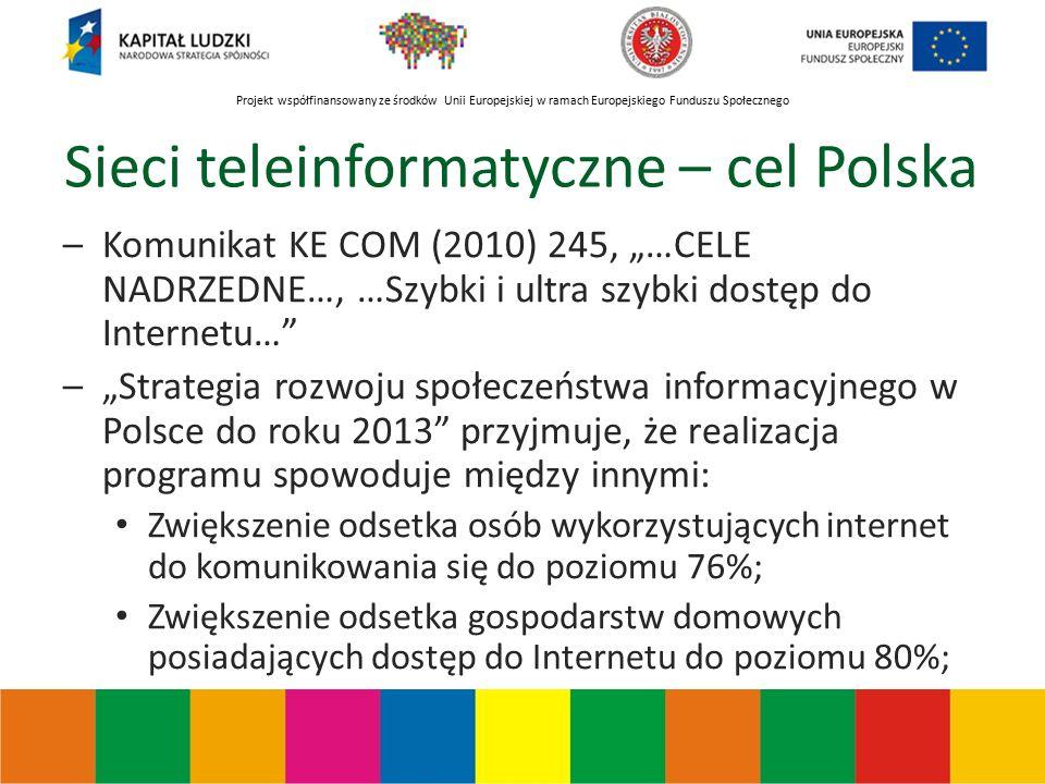 """Projekt współfinansowany ze środków Unii Europejskiej w ramach Europejskiego Funduszu Społecznego Sieci teleinformatyczne – cel Polska –Komunikat KE COM (2010) 245, """"…CELE NADRZEDNE…, …Szybki i ultra szybki dostęp do Internetu… –""""Strategia rozwoju społeczeństwa informacyjnego w Polsce do roku 2013 przyjmuje, że realizacja programu spowoduje między innymi: Zwiększenie odsetka osób wykorzystujących internet do komunikowania się do poziomu 76%; Zwiększenie odsetka gospodarstw domowych posiadających dostęp do Internetu do poziomu 80%;"""