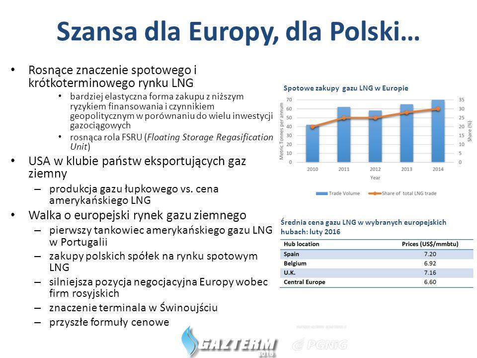 Szansa dla Europy, dla Polski… Rosnące znaczenie spotowego i krótkoterminowego rynku LNG bardziej elastyczna forma zakupu z niższym ryzykiem finansowa