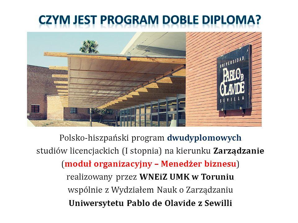 Polsko-hiszpański program dwudyplomowych studiów licencjackich (I stopnia) na kierunku Zarządzanie (moduł organizacyjny – Menedżer biznesu) realizowan