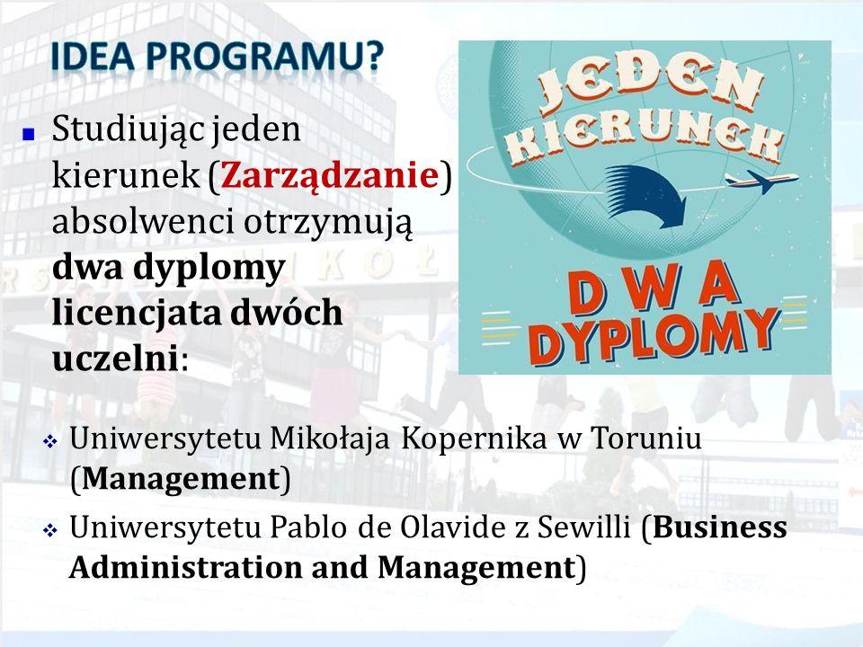  Uniwersytetu Mikołaja Kopernika w Toruniu (Management)  Uniwersytetu Pablo de Olavide z Sewilli (Business Administration and Management) Studiując jeden kierunek (Zarządzanie) absolwenci otrzymują dwa dyplomy licencjata dwóch uczelni: