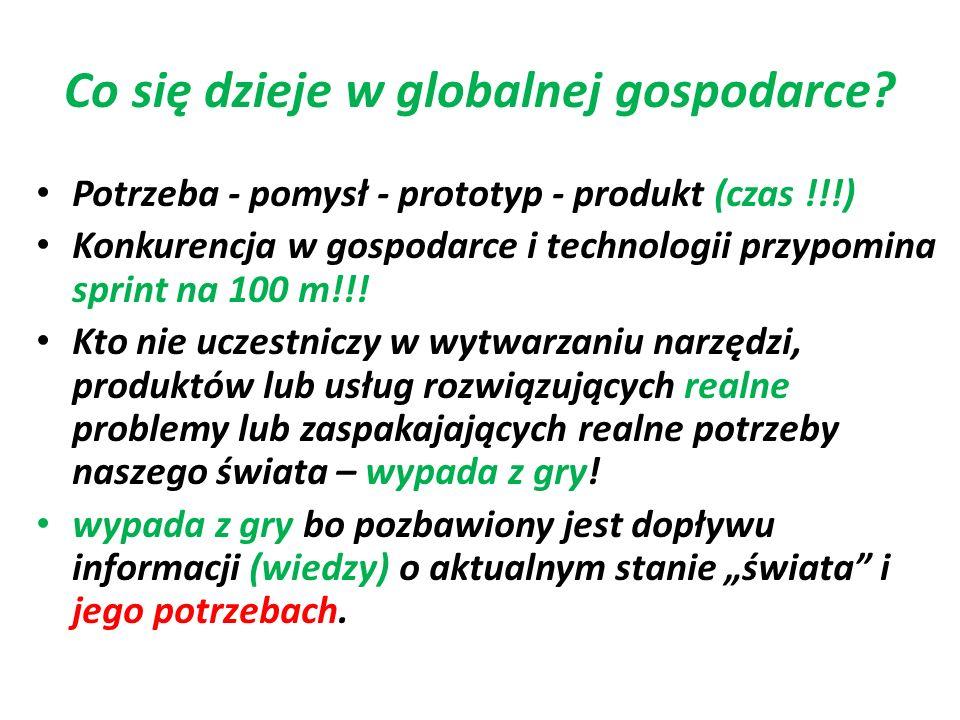 Co się dzieje w globalnej gospodarce? Potrzeba - pomysł - prototyp - produkt (czas !!!) Konkurencja w gospodarce i technologii przypomina sprint na 10