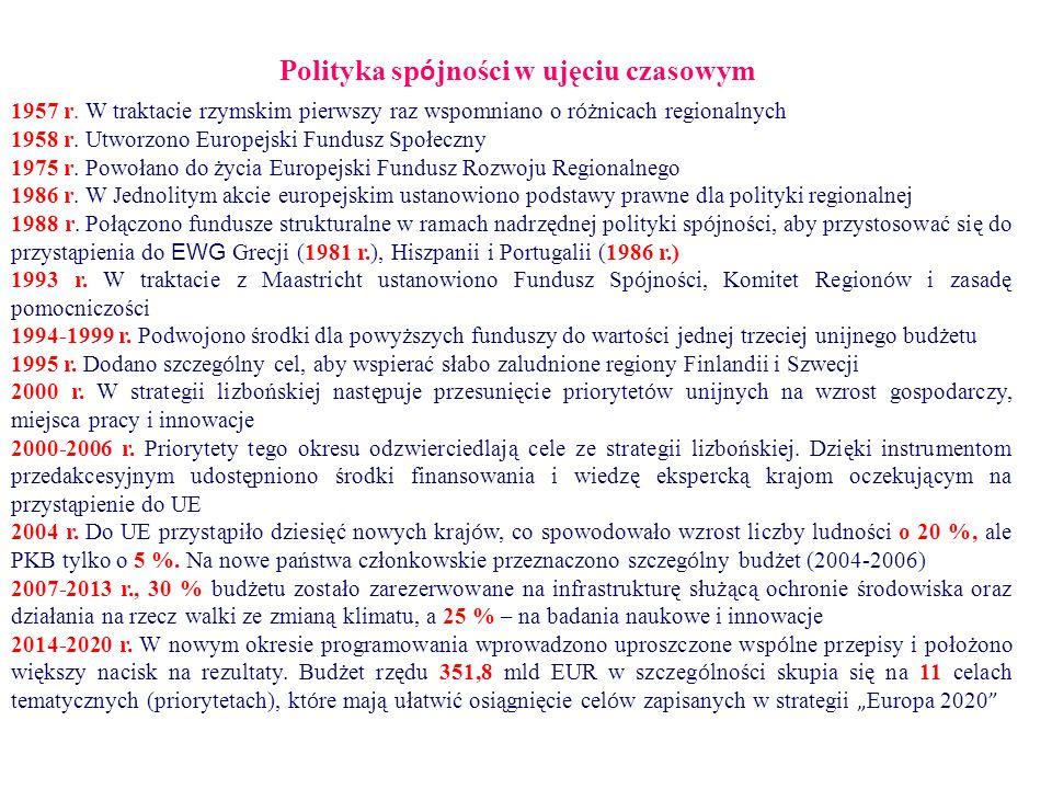 Polityka sp ó jności UE na lata 2007-2013 Cele polityki sp ó jności Konwergencja _ EFRR / EFS / Fundusz Sp ó jności Regionalna konkurencyjność i zatrudnienie_ EFRR / EFS Europejska wsp ó łpraca terytorialna _ EFRR