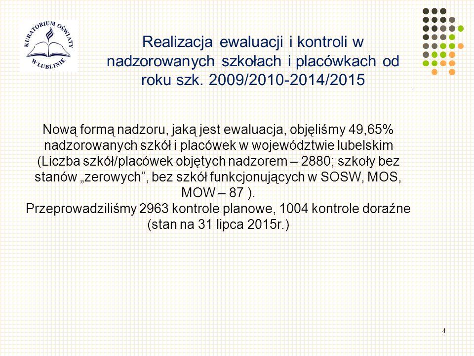 Realizacja ewaluacji i kontroli w nadzorowanych szkołach i placówkach od roku szk.