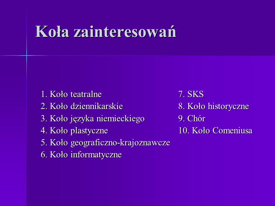 Koła zainteresowań 1. Koło teatralne7. SKS 2. Koło dziennikarskie8. Koło historyczne 3. Koło języka niemieckiego9. Chór 4. Koło plastyczne10. Koło Com