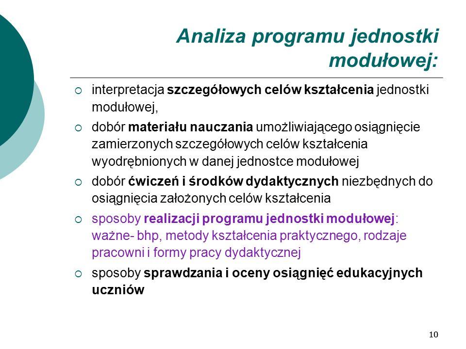 10 Analiza programu jednostki modułowej:  interpretacja szczegółowych celów kształcenia jednostki modułowej,  dobór materiału nauczania umożliwiającego osiągnięcie zamierzonych szczegółowych celów kształcenia wyodrębnionych w danej jednostce modułowej  dobór ćwiczeń i środków dydaktycznych niezbędnych do osiągnięcia założonych celów kształcenia  sposoby realizacji programu jednostki modułowej: ważne- bhp, metody kształcenia praktycznego, rodzaje pracowni i formy pracy dydaktycznej  sposoby sprawdzania i oceny osiągnięć edukacyjnych uczniów