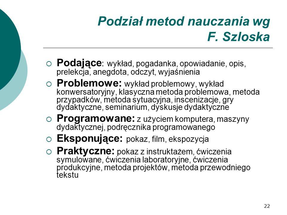 22 Podział metod nauczania wg F.