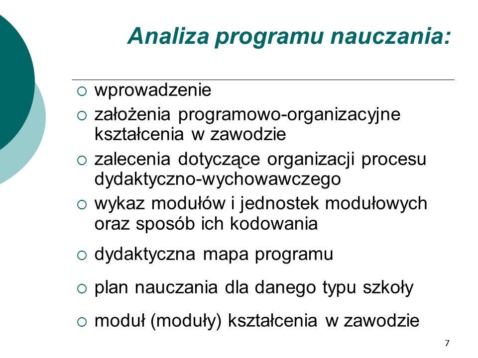 77 Analiza programu nauczania:  wprowadzenie  założenia programowo-organizacyjne kształcenia w zawodzie  zalecenia dotyczące organizacji procesu dydaktyczno-wychowawczego  wykaz modułów i jednostek modułowych oraz sposób ich kodowania  dydaktyczna mapa programu  plan nauczania dla danego typu szkoły  moduł (moduły) kształcenia w zawodzie