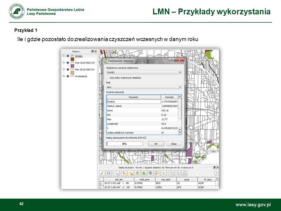 42 LMN – Przykłady wykorzystania Przykład 1 Ile i gdzie pozostało do zrealizowania czyszczeń wczesnych w danym roku