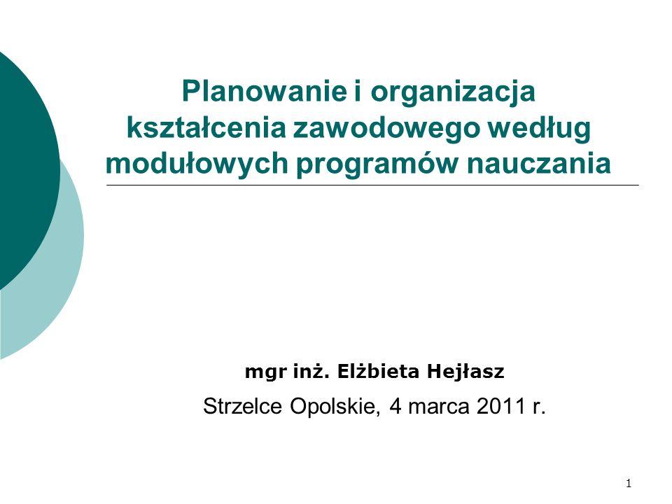 1 Planowanie i organizacja kształcenia zawodowego według modułowych programów nauczania mgr inż. Elżbieta Hejłasz Strzelce Opolskie, 4 marca 2011 r.