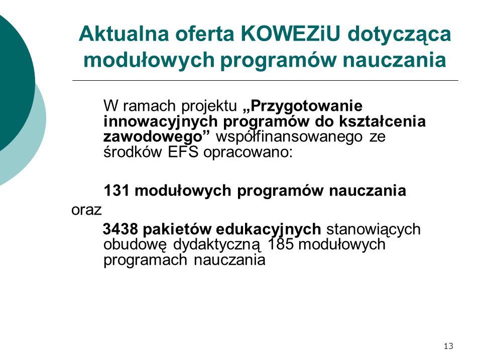 """13 Aktualna oferta KOWEZiU dotycząca modułowych programów nauczania W ramach projektu """"Przygotowanie innowacyjnych programów do kształcenia zawodowego współfinansowanego ze środków EFS opracowano: 131 modułowych programów nauczania oraz 3438 pakietów edukacyjnych stanowiących obudowę dydaktyczną 185 modułowych programach nauczania"""