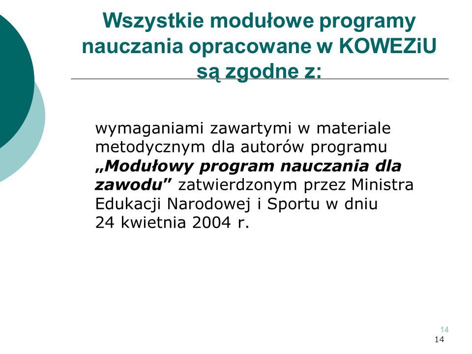 """14 Wszystkie modułowe programy nauczania opracowane w KOWEZiU są zgodne z: wymaganiami zawartymi w materiale metodycznym dla autorów programu """"Modułowy program nauczania dla zawodu zatwierdzonym przez Ministra Edukacji Narodowej i Sportu w dniu 24 kwietnia 2004 r."""