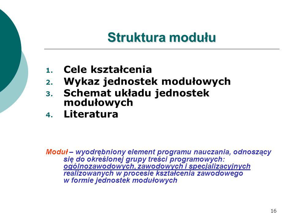 16 Struktura modułu 1. Cele kształcenia 2. Wykaz jednostek modułowych 3. Schemat układu jednostek modułowych 4. Literatura Moduł – wyodrębniony elemen