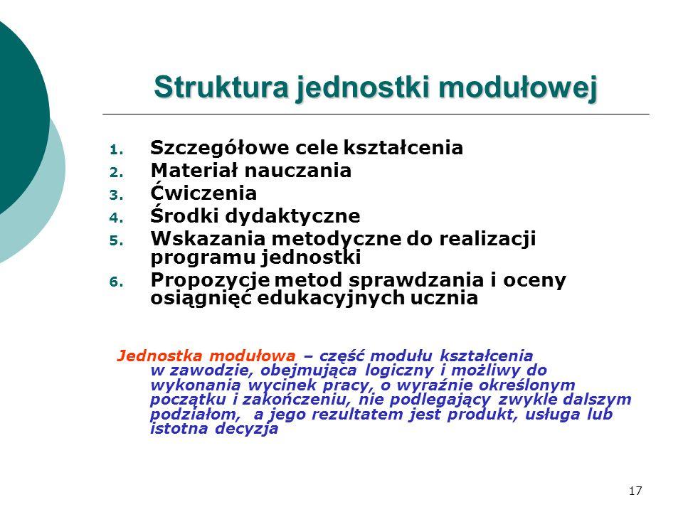 17 Struktura jednostki modułowej 1. Szczegółowe cele kształcenia 2. Materiał nauczania 3. Ćwiczenia 4. Środki dydaktyczne 5. Wskazania metodyczne do r