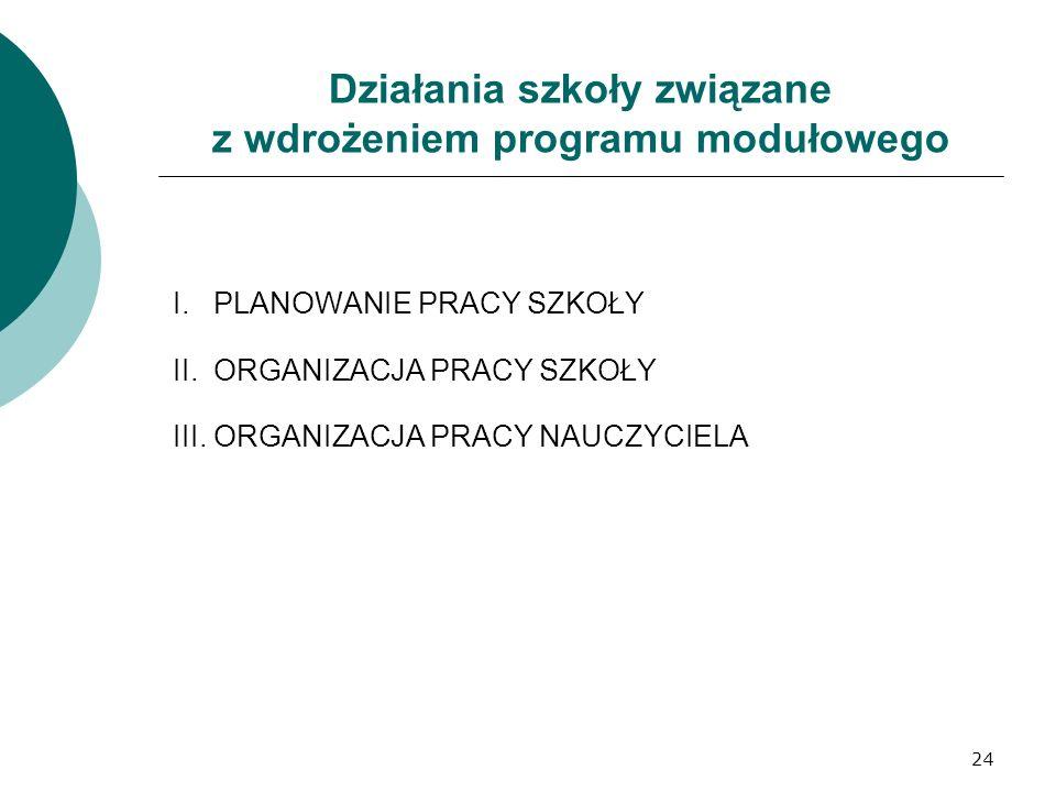 24 Działania szkoły związane z wdrożeniem programu modułowego I. PLANOWANIE PRACY SZKOŁY II. ORGANIZACJA PRACY SZKOŁY III. ORGANIZACJA PRACY NAUCZYCIE