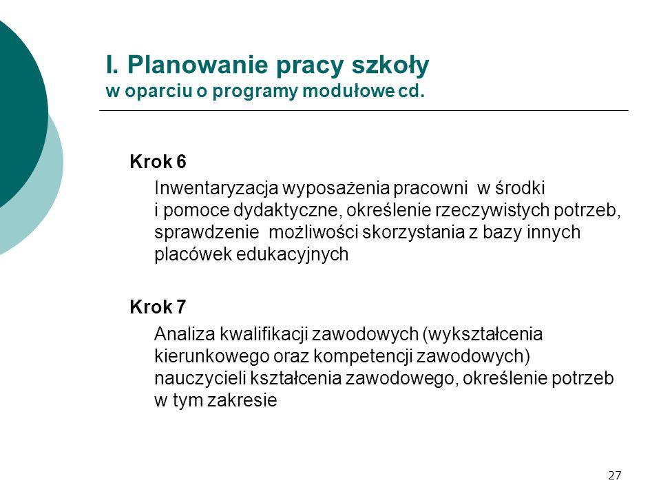 27 I. Planowanie pracy szkoły w oparciu o programy modułowe cd. Krok 6 Inwentaryzacja wyposażenia pracowni w środki i pomoce dydaktyczne, określenie r